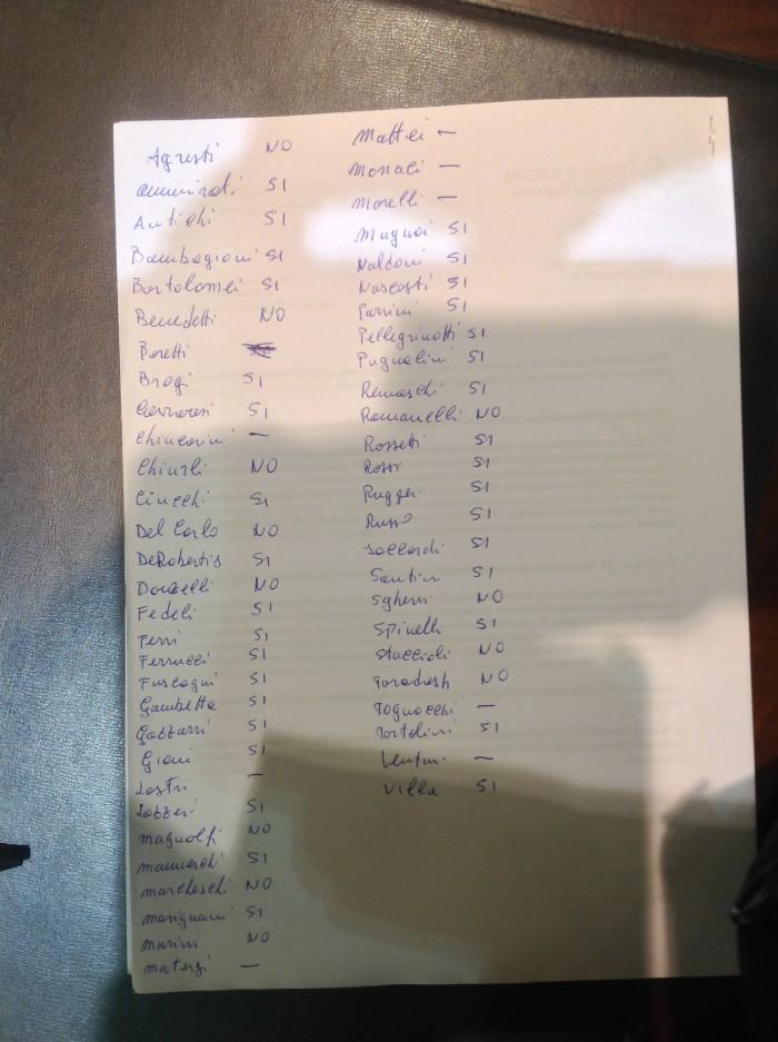 legge elettorale votazione finale